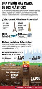RSC TONELADAS DE PLASTICO FABRICADAS